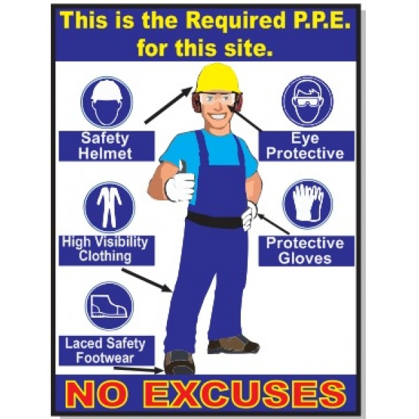 Safety Poster Ppe
